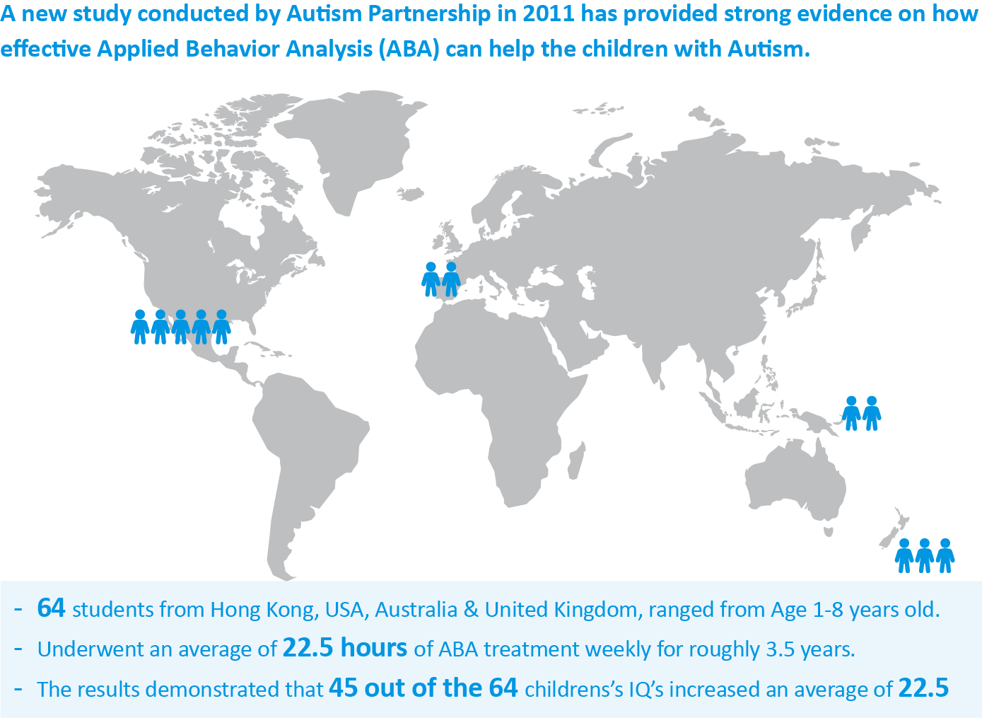 autism-partnership_aba-treatment_result-english